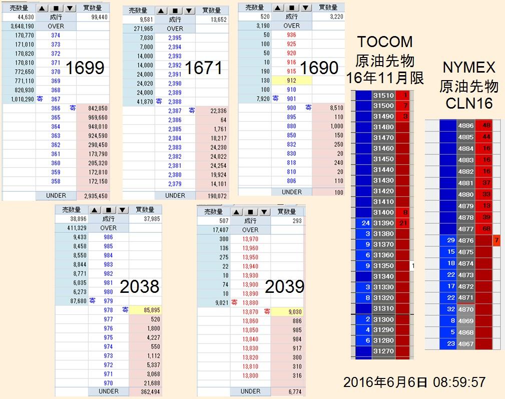 1699_1671_2038_TOCOM_NYMEX気配値