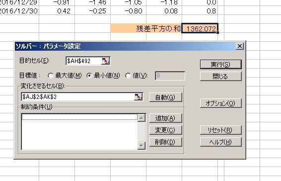1605の株価を最小二乗法でフィッティングするときのソルバーの方法